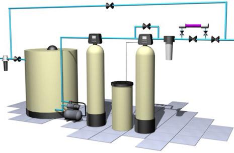 Системи водопідготовки 2