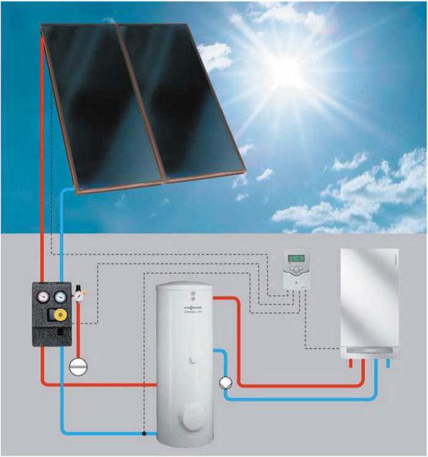 Пакети для сонячних систем (Viessmann) 1